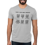 I Love Sarcasm Men's t-shirt model TeeTurtle silver t-shirt featuring six gray cats acting out six sarcastic cues - eye rolls, sighs, blank stares, air quotes, mean jokes, enthusiasm